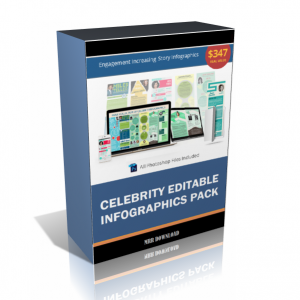 Celebrity Editable Infographic Pack